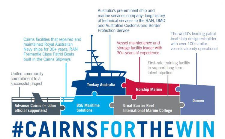 Teekay-Australia-Patrol-Boat-Tender-Boat-Jigsaw